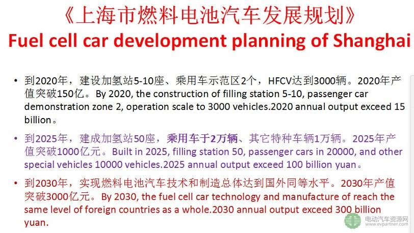 氢燃料电池汽车应用的主攻方向及市场定位研究