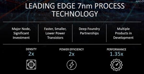 两倍效能!AMD更新7nm产品线阵容:台积电独家代工