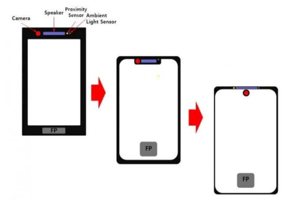 滑盖式全面屏瞬间过时?三星革命性技术正式公开:屏下藏摄像头