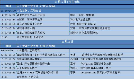 """欲做AI下一发展高潮""""弄潮儿""""?OFweek 2018(第三届)中国人工智能产业大会等您来参与!"""