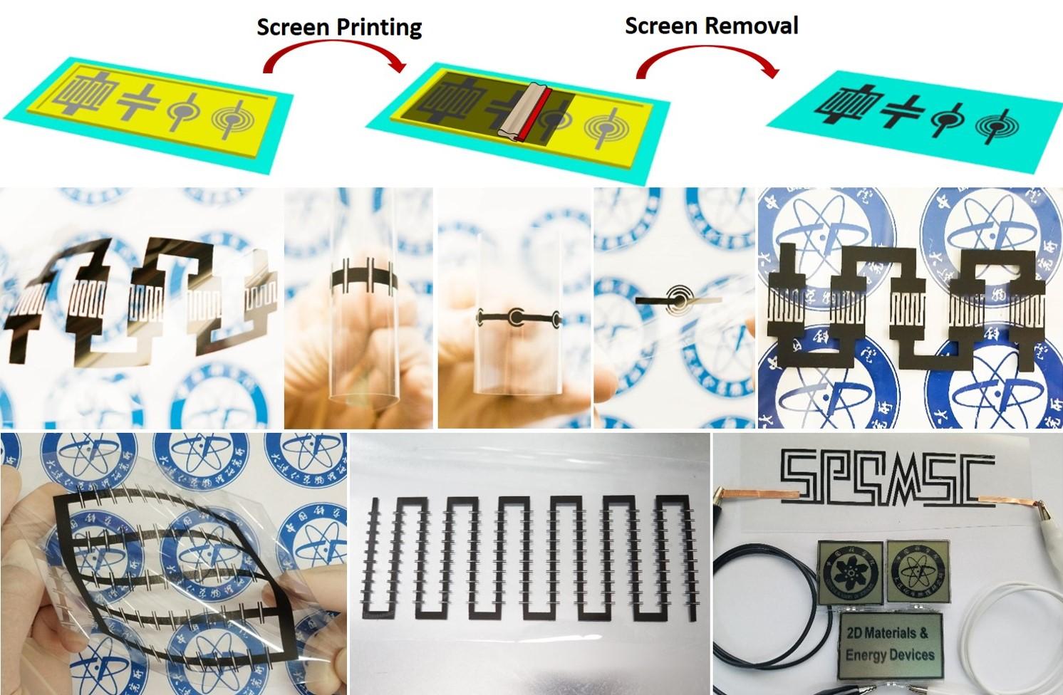 规模化制备高度集成微型超级电容器研究获进展