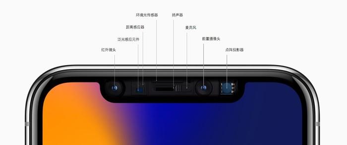 结构光与TOF是未来手机的必备?看这篇文章秒懂