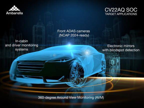 安霸半导体推新汽车视觉芯片,提高驾驶员辅助程序视觉功能