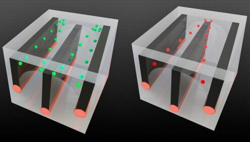 融入纤维的微流控装置有望成为全新生化检测利器