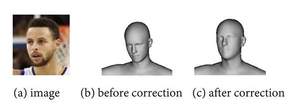 打破次元壁!这个AI算法可以让照片里的人跳出来