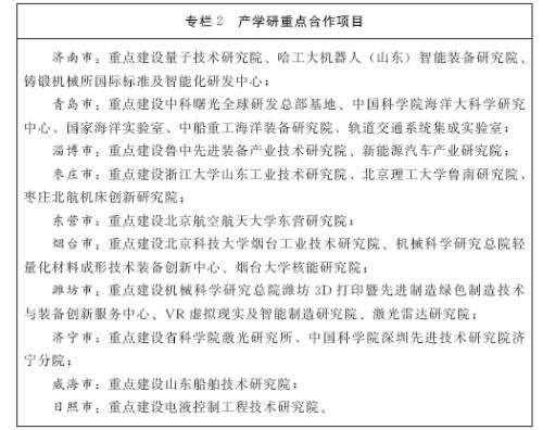 山东济南将加快建设智能电网等高端电力装备研发制造基地