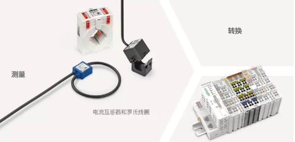 万可新型三相电力传感器 数据参数一网打尽