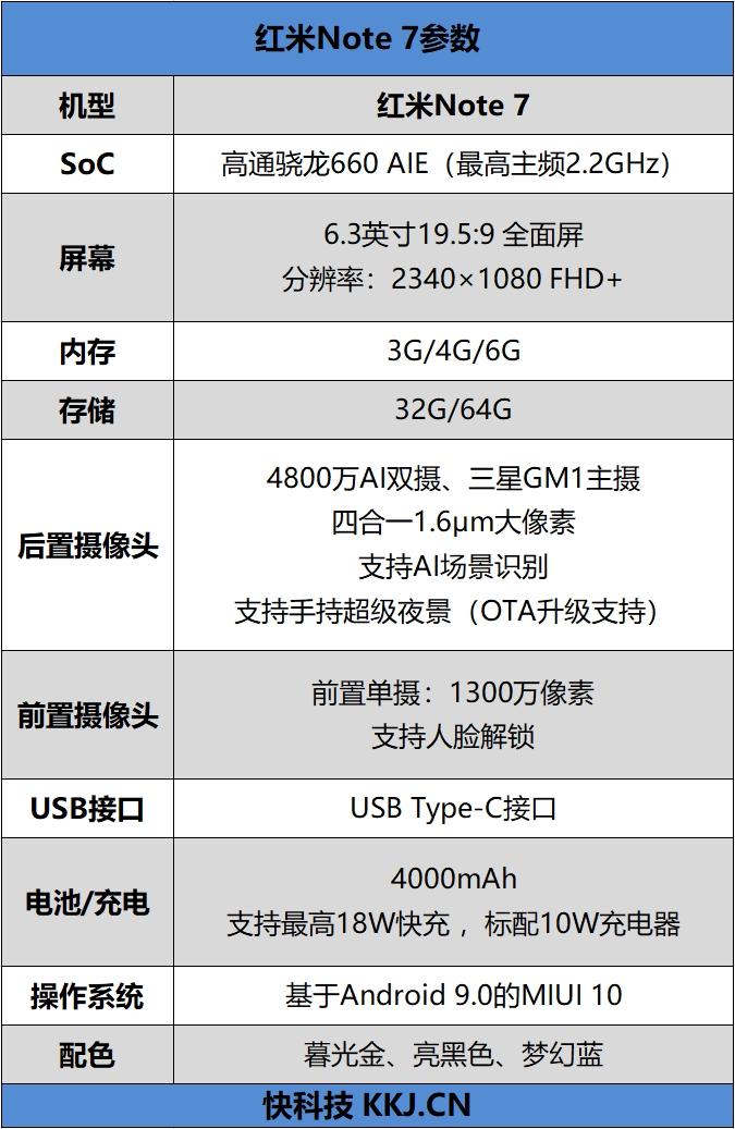 红米Note 7评测:千元机中的无敌存在?