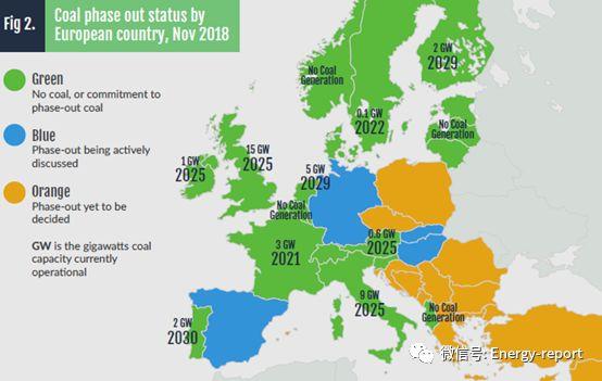奄奄一息—煤炭企业使欧洲处于病态