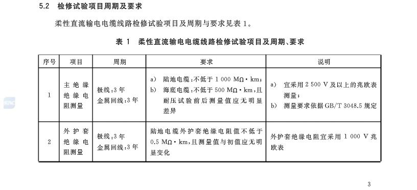 柔性直流输电线路检修规范发布:7月起实施