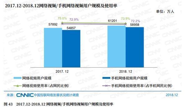 中国网民达8.29亿是怎么回事?为什么中国网民达8.29亿?