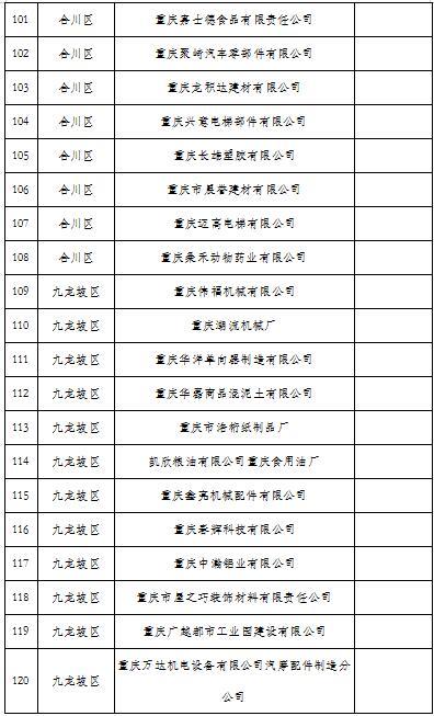 170家!重庆二季度电力直接交易试点新增企业