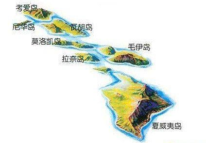 夏威夷岛屿光伏+储能项目将给游客带来新鲜体验!