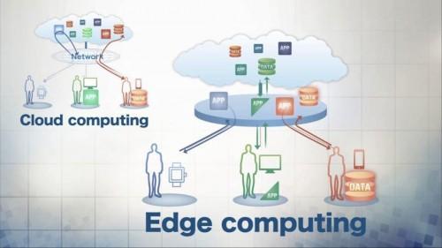 人工智能芯片新发展,小蚁科技赋能边缘计算