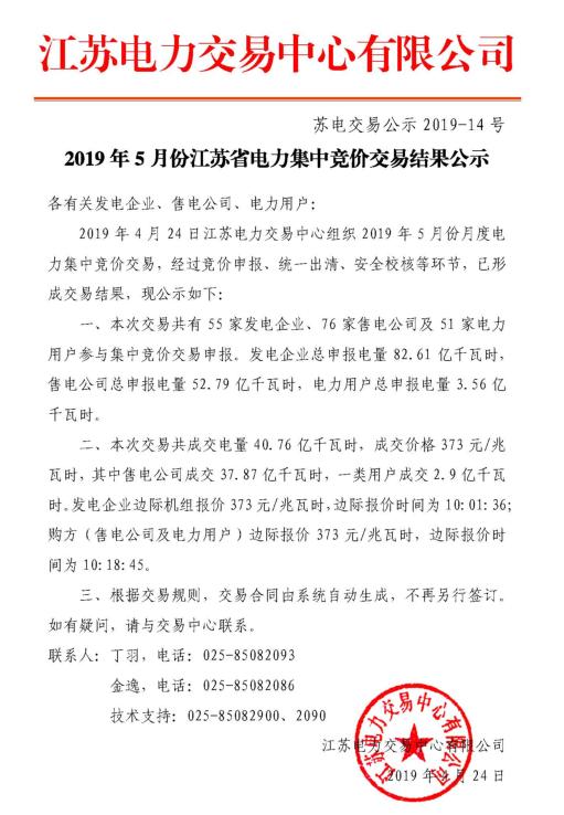5月江苏省电力集中竞价交易结果
