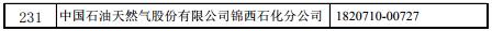 辽宁2019年电力业务许可自查合格名单:涉及多家光伏企业