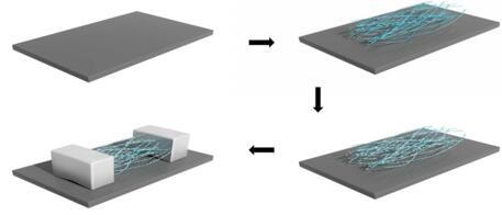 电子科技大学利用纳米纤维有机传感器实现氢气检测