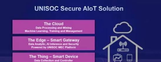 紫光展锐AIoT芯片解决方案为万物互联保驾护航