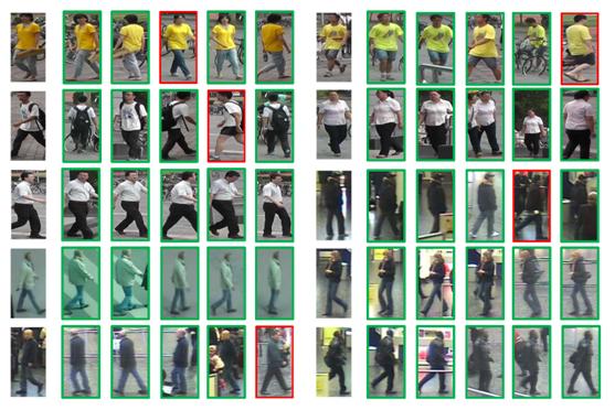 由「图片」到「视频」,澎思科技打破视频行人再识别(ReID)技术三项世界纪录
