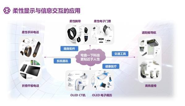 荷清柔电党邵昆:柔性电子将助推智慧医疗发展