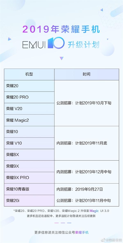 荣耀宣布EMUI10升级计划