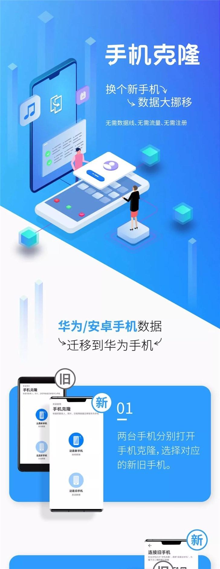 """一图看懂华为EMUI""""手机克隆""""功能"""