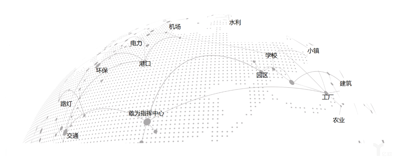 2019世界物联网大会召开,敢为软件重磅推出物联网操作系统