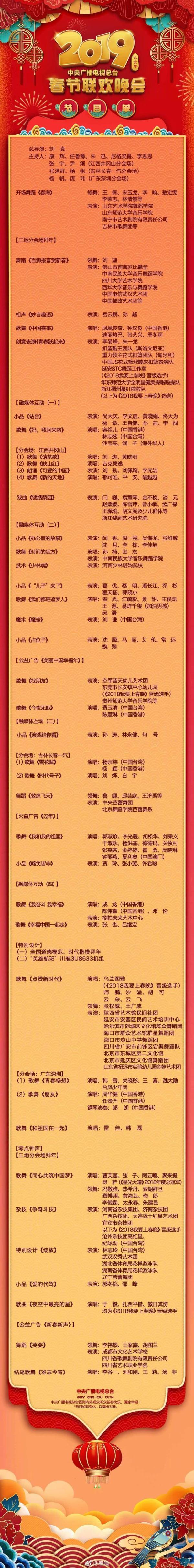 """2019央视春晚节目单有哪些节目?猪年堪称历届""""最强""""黑科技春晚"""