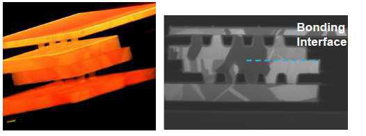 硅3D集成技术的新挑战与机遇