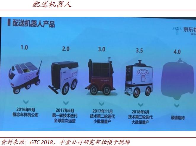 最值得关注的6家服务型机器人公司