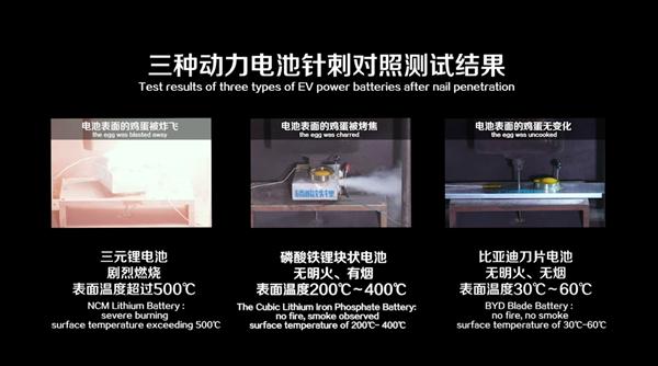 """""""刀片电池""""针刺不起火!疑似比亚迪汉EV新增入门级车型:续航506km"""