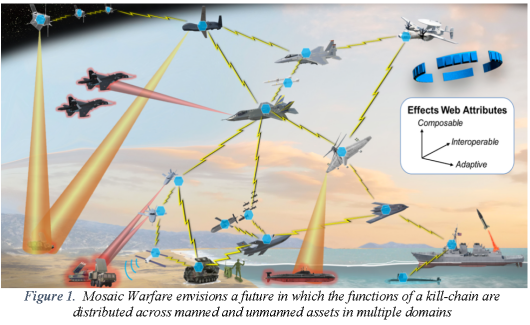 "AI、自主、新机载!美国推进""空战进化""、""天空博格人""和""刺猬""研究"