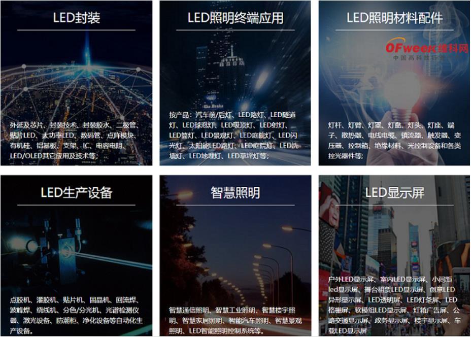 疫情之下的中美貿易 LED企業該如何應對?