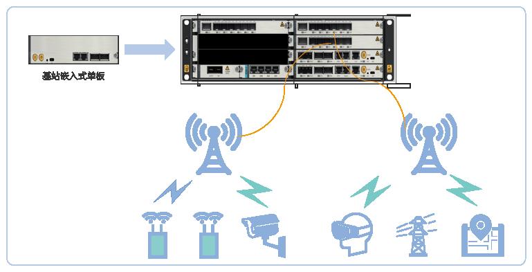 中兴助四川首个5G+医疗机器人探视应用落地,帮新凤鸣5G智能制造再升级