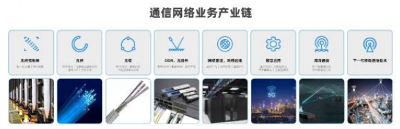 营收300+亿 发布量产版400G硅光模块 推出国内首台3.2T CPO 工作样机