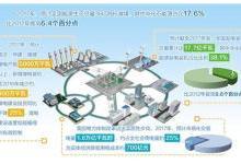 我国太阳能装机在建规模稳居世界第一