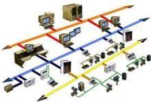 DCS系统的选型设计调试建议