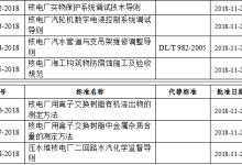 国家能源局批准有关核电15项行业标准