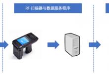 活字格对接RF手持机与ERP系统