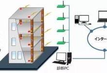 传感器和无线技术结合监测建筑物结构