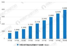 卫星导航产业产值突破千亿元大关