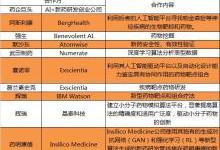 大药企与医疗AI公司合作是怎样的信号