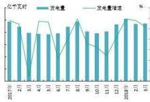 【分析】日本火电占比持续提高