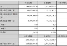 亿纬锂能上半年实现净利1.59亿元