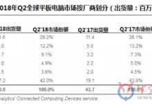 三家占全球平板电脑市场40%份额