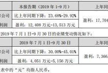 洲明科技前三季业绩预增 董事林良琦辞职