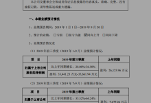 捷佳伟创:前三季度净利超3亿元