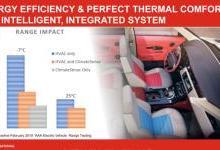 微气候热舒适系统可节约能源/延长汽车续航