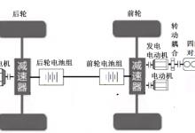 LY混动车动力配置方案及控制策略