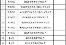 重庆二季度电力直接交易试点新增企业